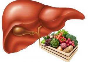 диета при гемангиоме