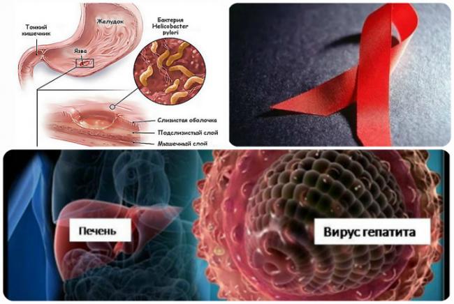Таргетное лечение рака почки и метастаз